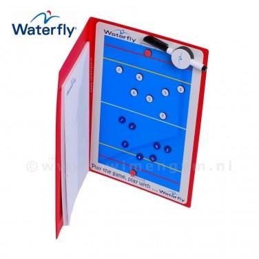 Waterfly tactiekmap